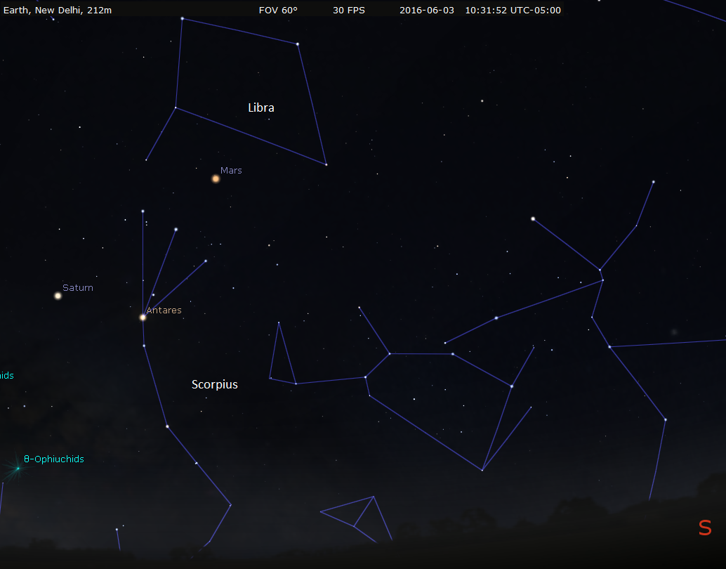 Saturn in Scorpius
